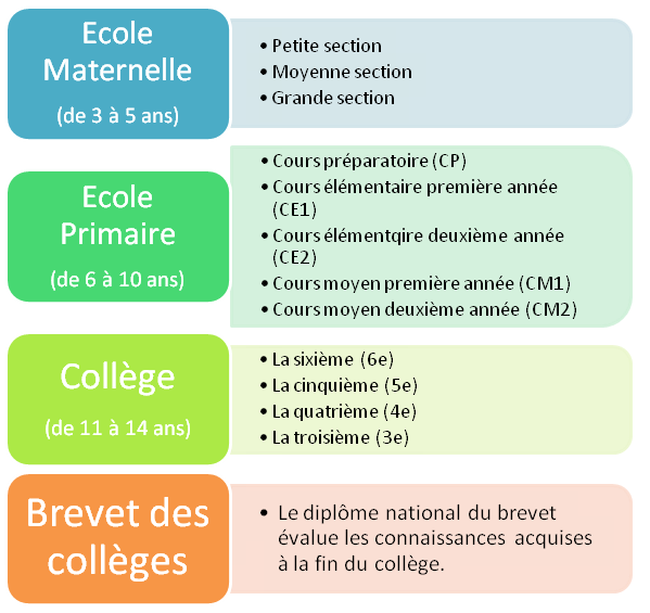 systeme bourses scolaires
