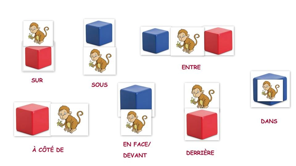 teaching prepositions with the help of